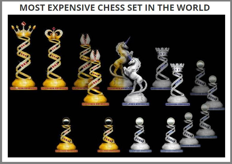 MostExpensiveChessSet in the World